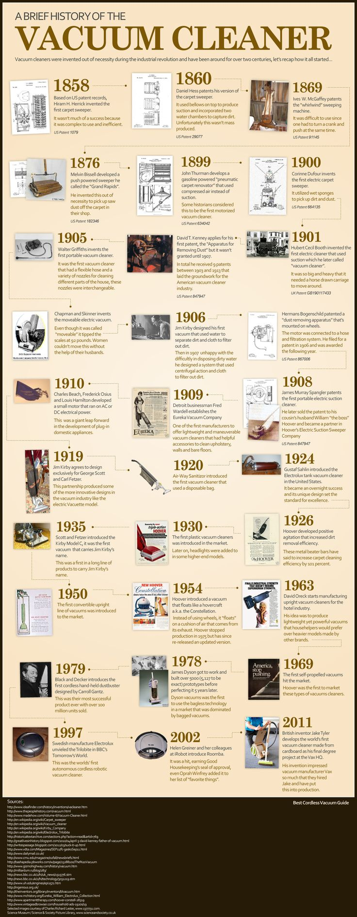Vacuum Cleaner History Infographic - A bird's eye view on the history of the vacuum cleaner. From the sweeper to cardboard vacuums, it's all listed here.