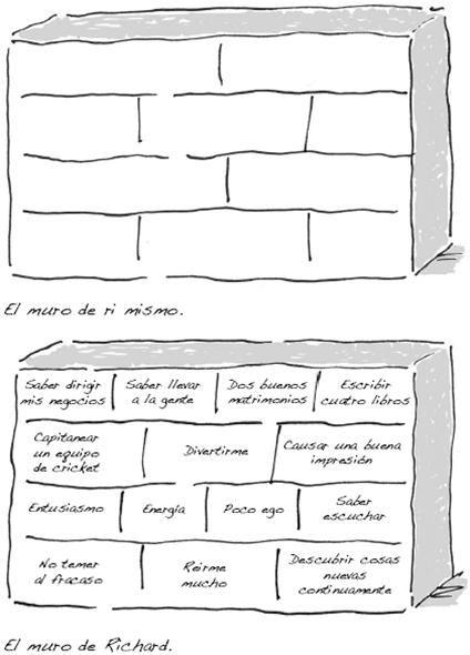 Ejercicios de autoconocimiento, autoestima y optimismo