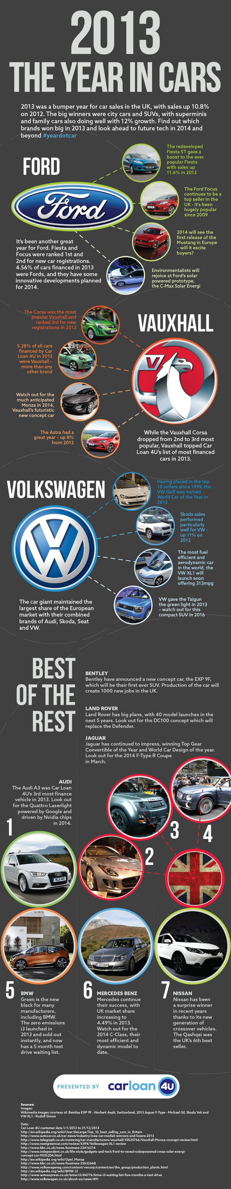 19 best Car Infographics images on Pinterest