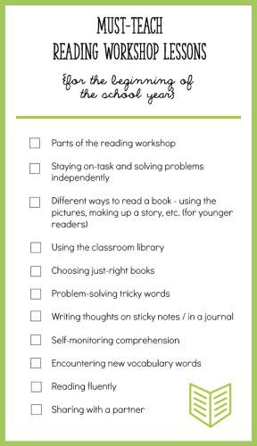 "Must-teach reading workshop lessons for the beginning of the year! {From ""How To Start Reading Workshop In Your K-2 Classroom""}"