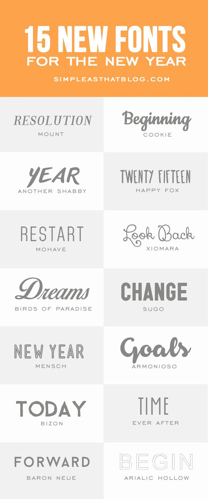 15 New Fonts to try in the New Year - simple as that