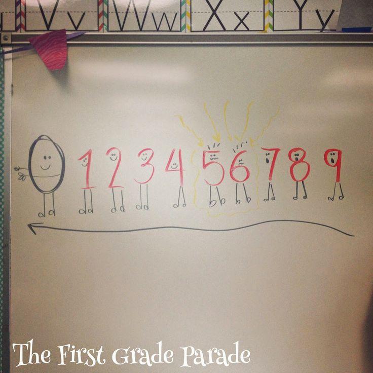 El desfile de números de primer grado