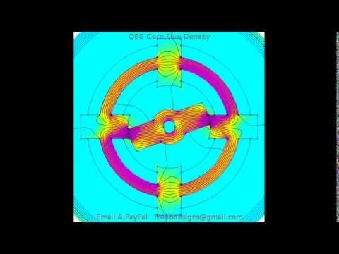 (IV/2014), Animácia magneticého poľa v QEG.
