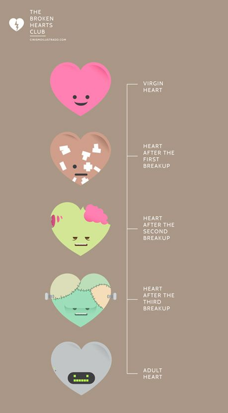 Broken Hearts Club. How on point is this poster by illustrator Eduardo Salles?