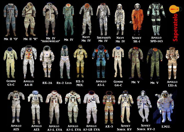 All space suits used by humanity to explore and discover the cosmos.  Tutte le tute spaziali usate dall'umanità per esplorare il cosmo.  Atre curiosità su https://www.facebook.com/sapevateloYT
