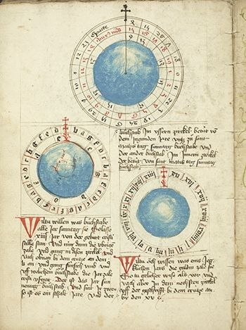 An astronomical diagram featured in Penn's Lawrence J. Schoenberg Collection | OPenn
