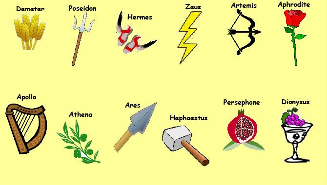 symbols for twelve Greek gods Hades was totally left out ...