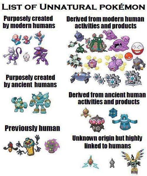 Some Pokémon Have Some Interesting Origins