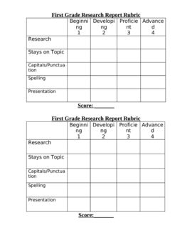 english iv research paper rubric Rubrics for research paper save javascript isn't enabled in my english iv honors/ap research topics 2016 looking for a scoring rubrics research paper site was.
