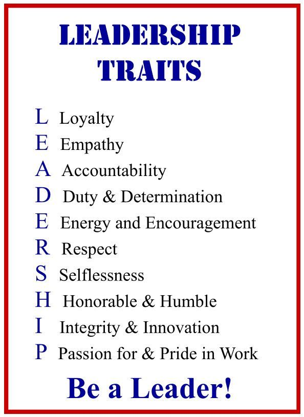 Successful Leadership Characteristics: A Learned Skill