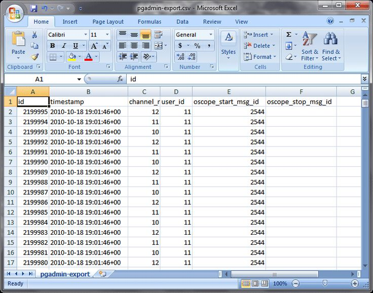 PGAdmin Data Displayed In Microsoft Excel Find out more about Excel at www.netresulttraining.co.uk