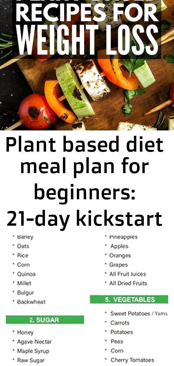 21 Day Fix Tips Plant Based Diet Meal Plan Vegetarian Diet Plan Vegetarian Diet Recipes