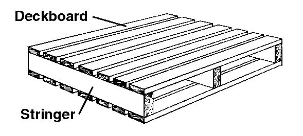 Standard pallet dimensions and weight