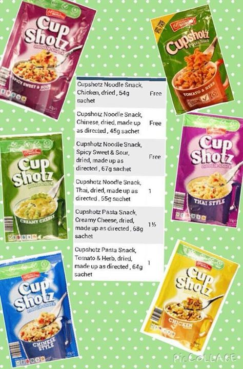 1000 Images About Syns On Pinterest Slimming World