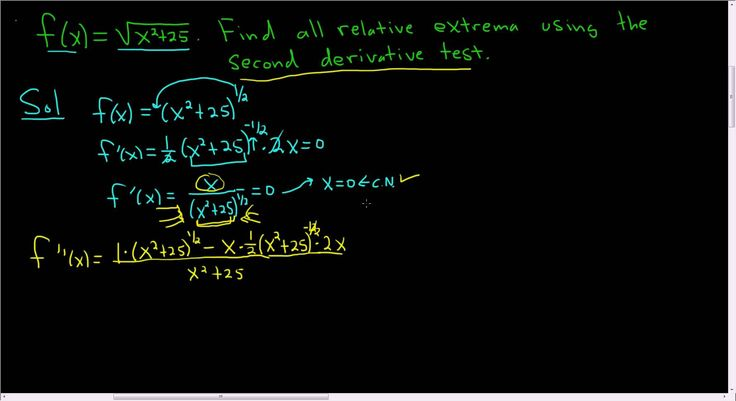 Relative Extrema Using The Second Derivative Test