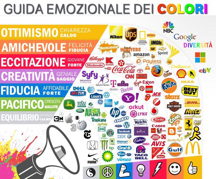Come è stato scelto il colore della più grande piazza online? Quali sono i colori più diffusi sul web? Quali quelli che ci fanno aumentare l'appetito, ridurre l'aggressività o svuotare il portafoglio? Tutto quello che vorreste sapere sul lato nascosto della tavolozza.