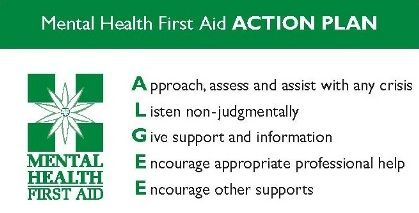 Mental health first aid was developed in 2001 at the Australian National University with the aim of:  ●    Improving knowledge of mental health ●    Reducing the stigma associated with mental illness ●    Giving people the confidence to help those with a mental illness  Mental Health First Aid Action Plan table © Mental Health First Aid Australia