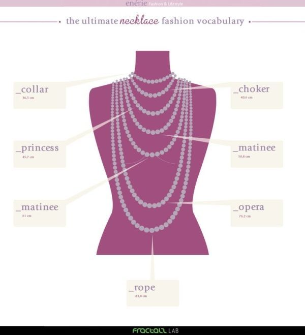 The ultimate necklace fashion vocabulary! by earnestine