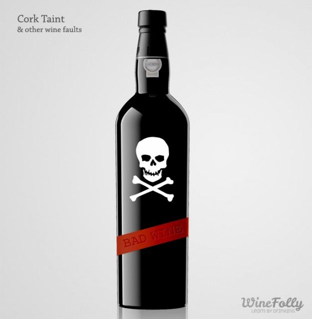 We explore the seven most common wine faults: What they are, how to identify them, and how to make them go away. http://winefolly.com/tutorial/wine-faults/