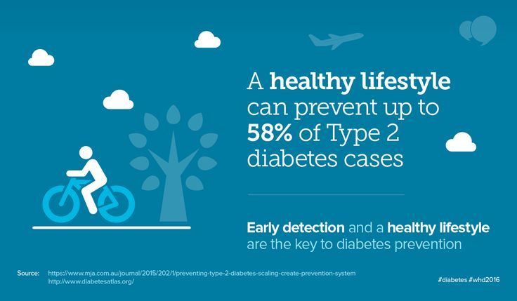 World Health Day 2016: Diabetes can be prevented