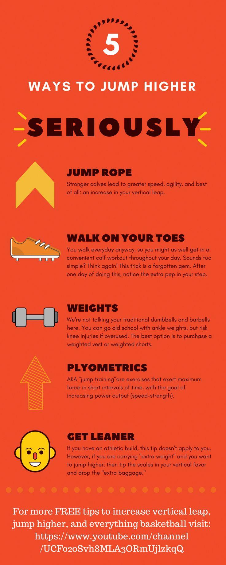 Basketball Knee Injury Info
