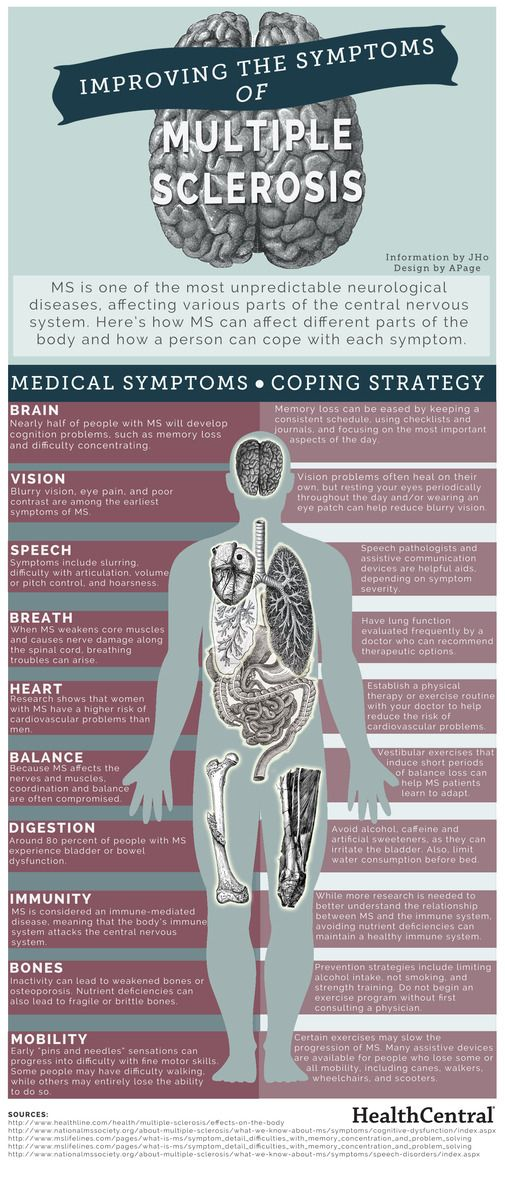 Questions about multiple sclerosis (MS)?  Here is a breakdown of the potential #MS symptoms as well as some ways to manage them:  www.healthcentral.com/multiple-sclerosis/c/458275/167591/infographic?ap=2012