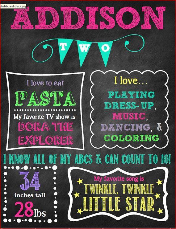 Second Birthday Chalkboard Poster Digital Poster Sign