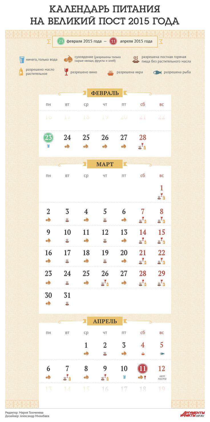 Календарь Великого поста: график питания по дням | Питание и диеты | Кухня | Аргументы и Факты