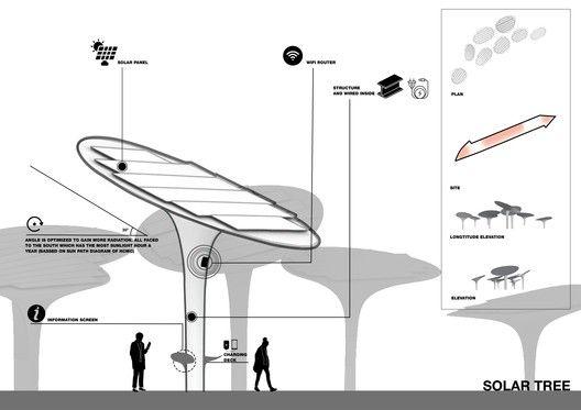 900 Structure Ideas In 2021 Architecture Landscape Architecture Landscape Design
