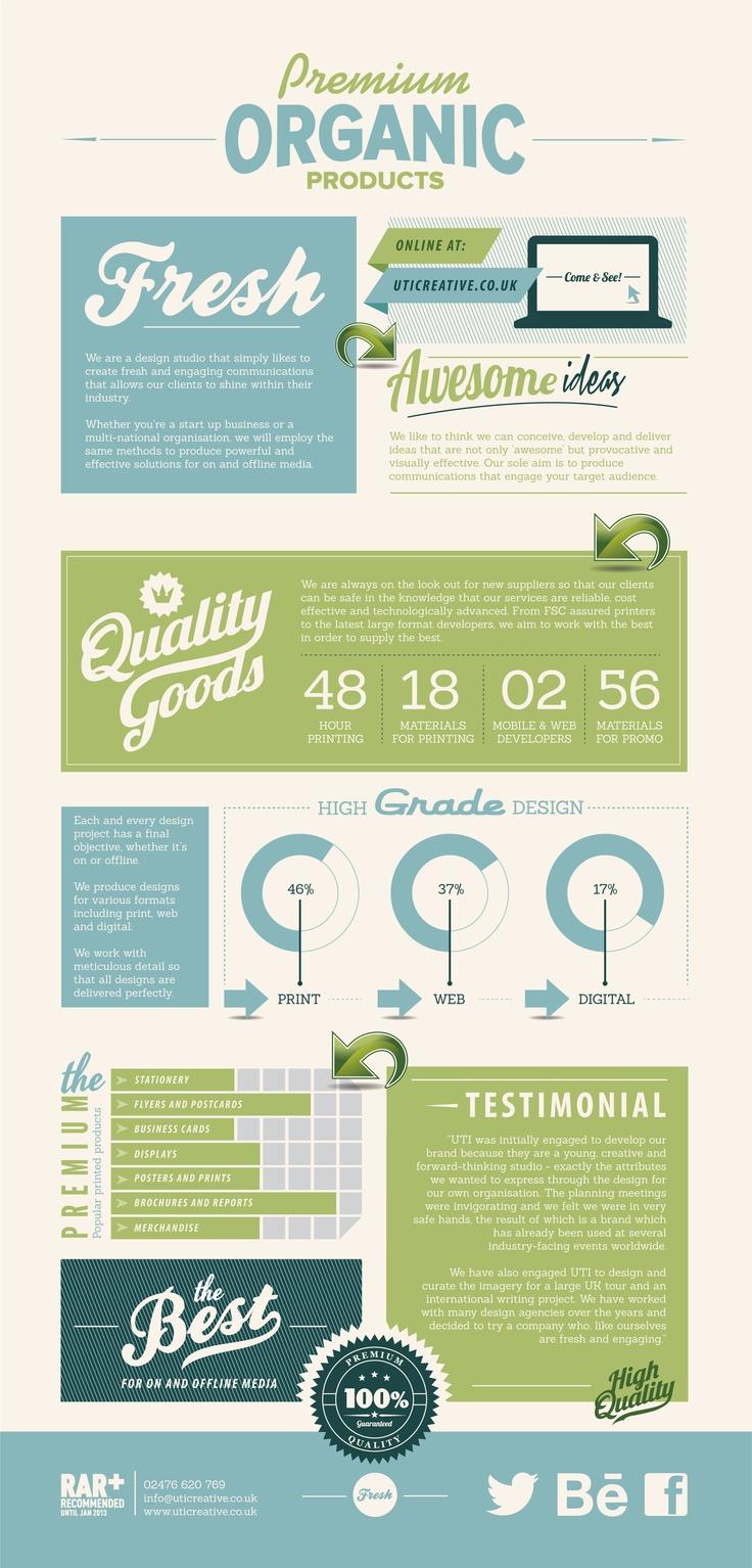 Organic Design Studio Info-Graph