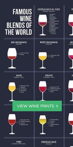 Great wine guide. #wine #winelover