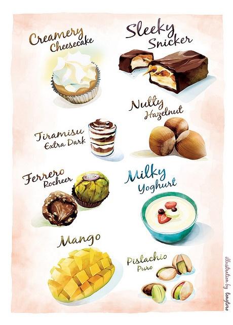 food art. snickers, ferrero rocher, tiramisu, cheesecake, yoghurt, hazelnuts, pistachios, and mango.