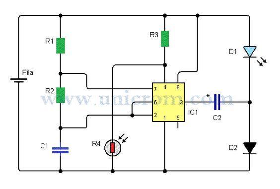 LED de encendido automático - Usa una red de dos resistencias (R3 y R4 que es un LDR) conectadas como divisor de tensión que se conecta al pin 4 del 555 (pin habilitador) que es activo con un nivel alto.     Cuando el LDR está iluminado (día), la resistencia que éste tiene es baja, causando que el voltaje en el pin 4 sea bajo y éste no trabaje.     De noche la resistencia del LDR es muy alta, causando que el voltaje en el pin 4 del 555 sea alto y este empiece a trabajar y encienda el LED.