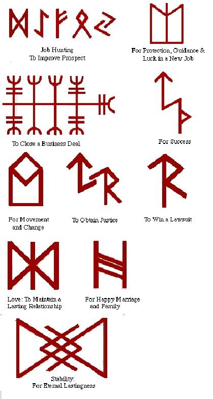 rune charms - Google Search