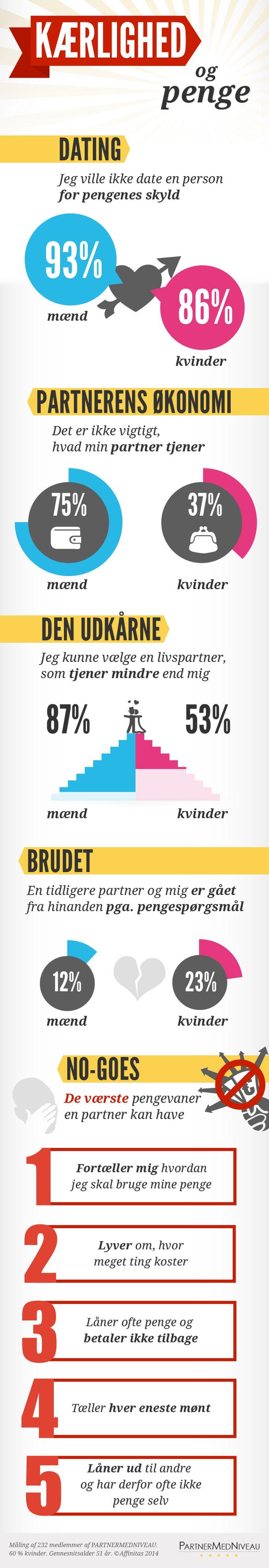 partnermedniveau.dk Randers