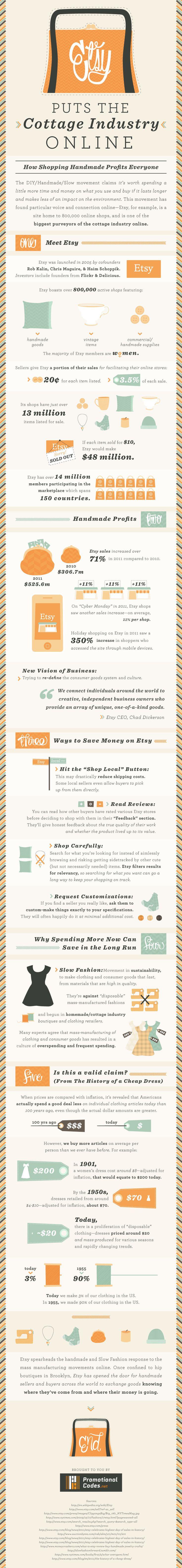 Etsy infographic