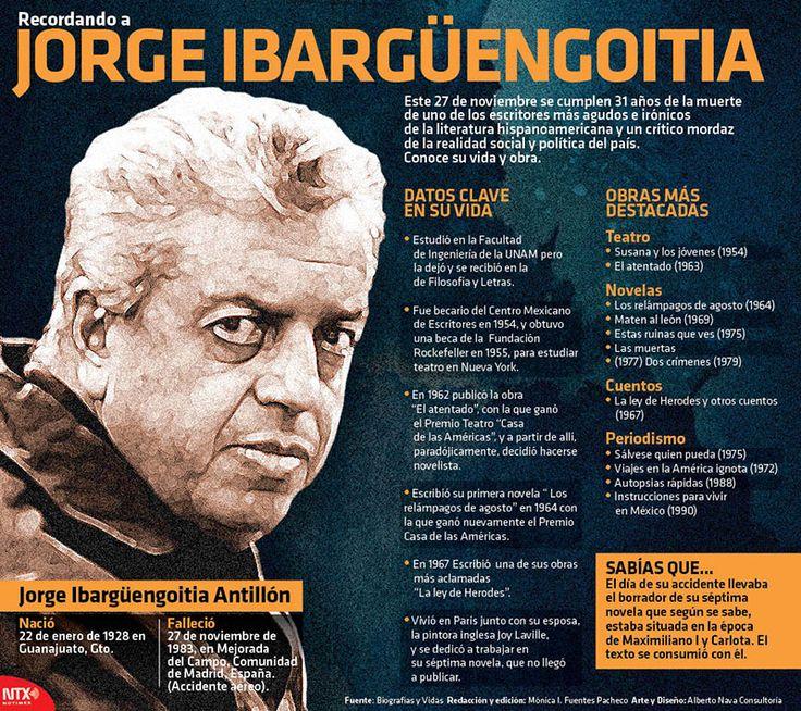 Este 27 de noviembre se cumplen 31 años de la muerte de uno de los escritores más agudos e irónicos de la literatura hispanoamericana y un crítico mordaz de la realidad social y política del país, Jorge #Ibargüengoitia. #Infografía