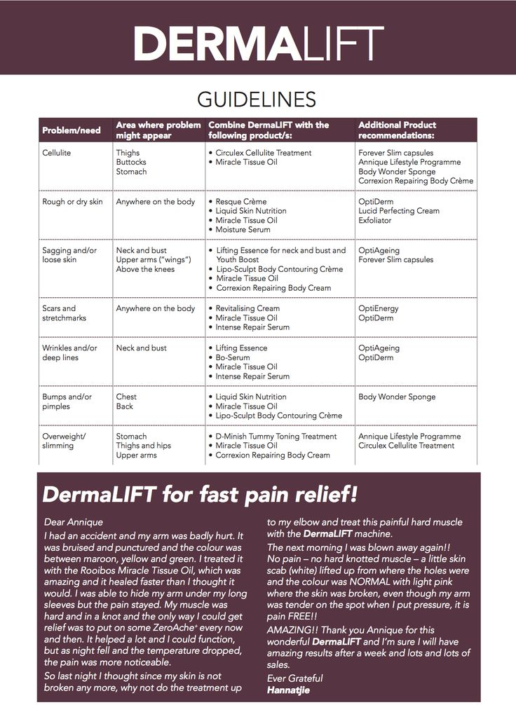 This guideline indicates how to address problems such as cellulite, rough or dry skin, sagging or loose skin, scars and stretch marks, winkles and lines, pimples and weight gain effectively with the DermaLIFT.  Shop Online at DermaLIFT before and after photos testify of the device's effectiveness.  Shop Online at http://rooibos-care.co.za