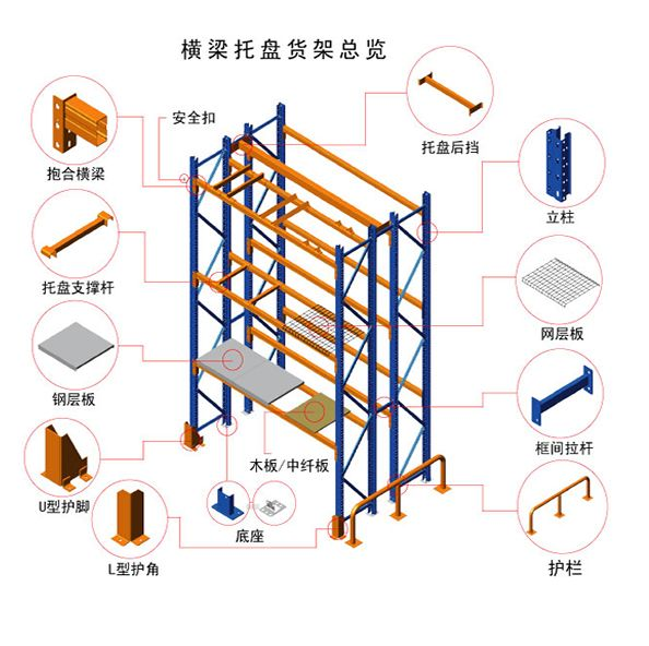 High Quality With Warehouse heavy duty drive in racking systems skype:notsosimple610 sales3@hbgysw.com