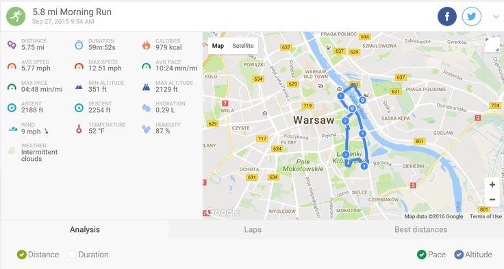 Warsaw Marathon - relay marathon - a quarter of the Marathon length