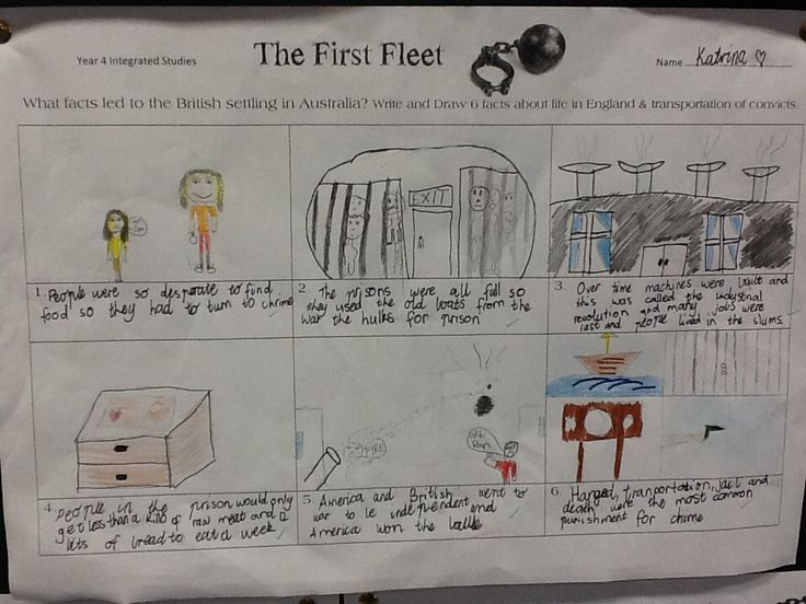 First Fleet graphic organiser - events leading to Australian Colonisation