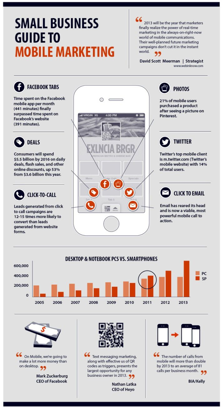 Small business guide to Mobile Marketing #infografia #infographic #marketing