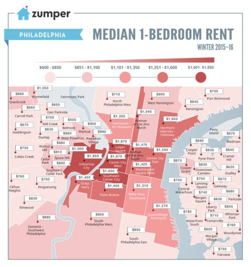 Rent in Philly: How Much a 1-Bedroom Apartment Costs by ...