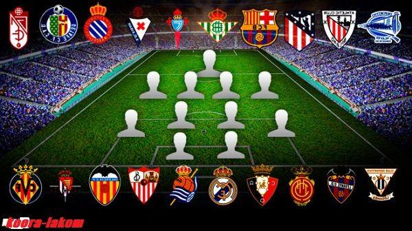 مباريات الدوري الإسباني الاحد 16 فبراير 2020 Soccer Field Soccer Sports