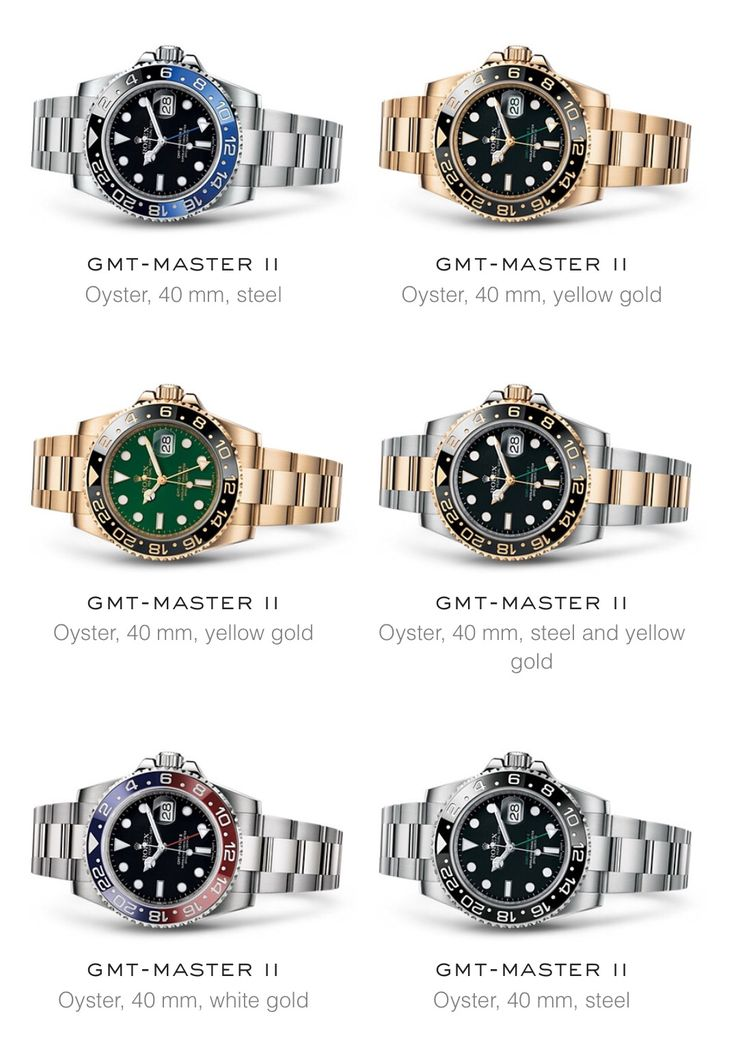 The Rolex GMT Master II Series. rolex.com