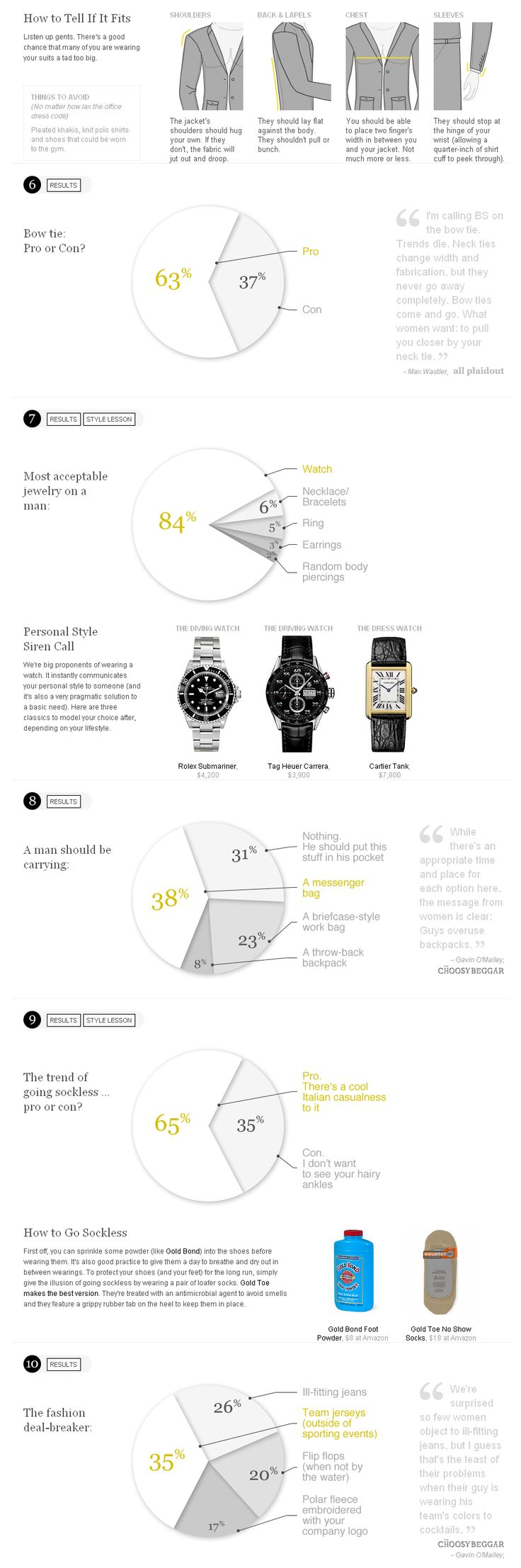 Style Guide And Survey Results Men 39 S Fashion Pinterest: fashion style questionnaire sample