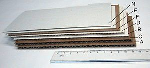 Corrugated fiberboard - Wikipedia, the free encyclopedia