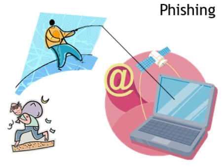 Spoofing-Phishing and Link_Altering - Expensive Financial Traps | Security Tips and Trick