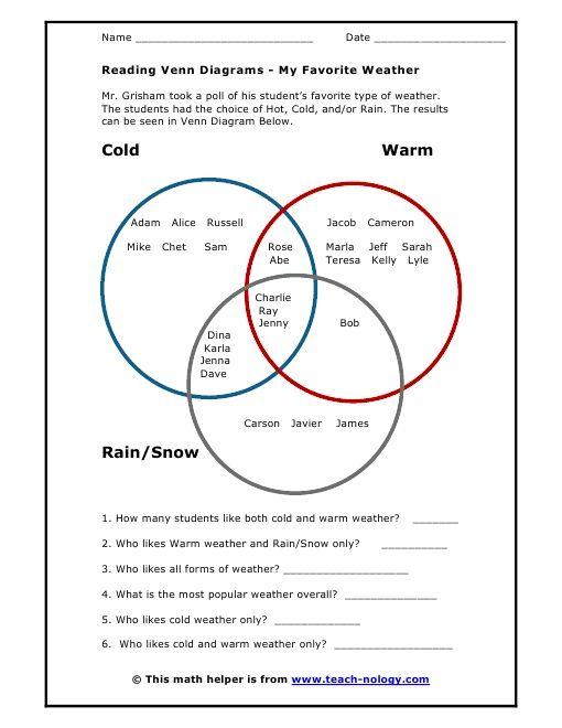Diagram Ks1 Venn Diagrams Lesson Plan Full Version Hd Quality Lesson Plan Diagramsantox Supernoleggi It