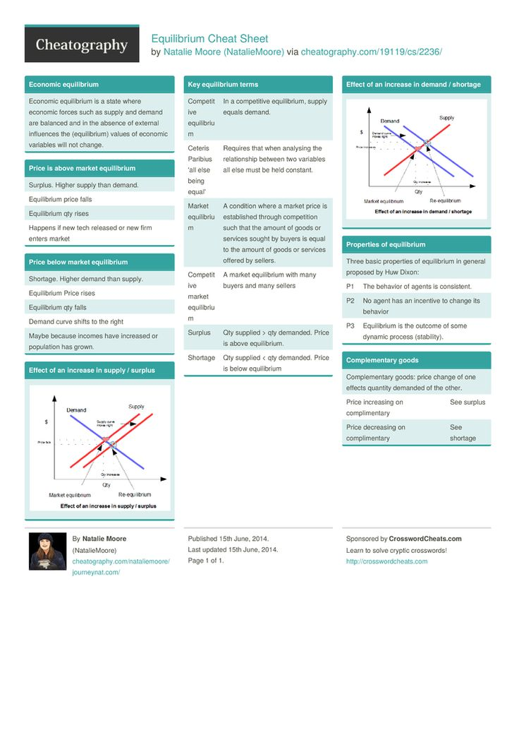 12 best Economics images on Pinterest Kitchens, Rezepte and - economics major resume
